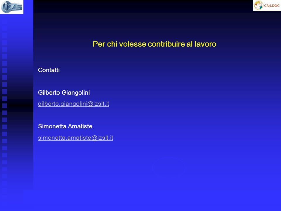 Per chi volesse contribuire al lavoro Contatti Gilberto Giangolini gilberto.giangolini@izslt.it Simonetta Amatiste simonetta.amatiste@izslt.it