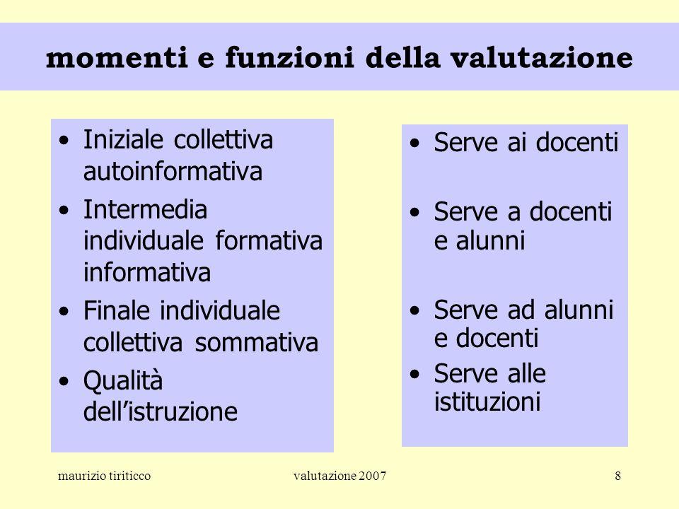 maurizio tiriticcovalutazione 20078 momenti e funzioni della valutazione Iniziale collettiva autoinformativa Intermedia individuale formativa informat