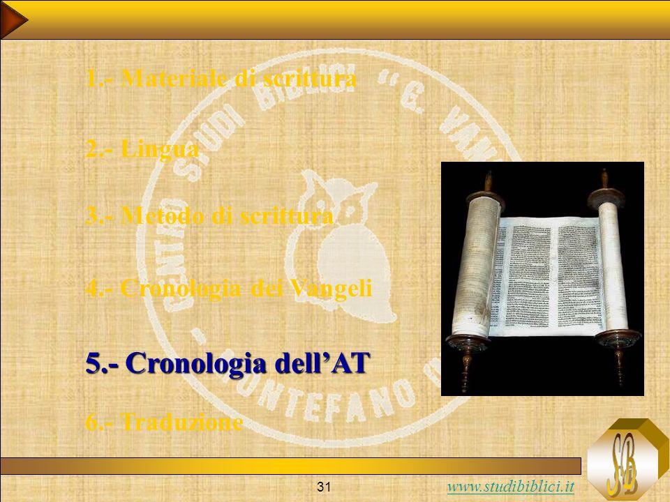 www.studibiblici.it 31 1.- Materiale di scrittura 2.- Lingua 3.- Metodo di scrittura 4.- Cronologia dei Vangeli 5.- Cronologia dellAT 6.- Traduzione