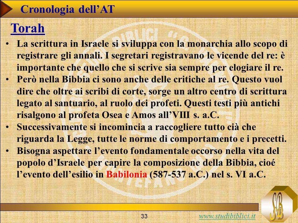 www.studibiblici.it 33 Cronologia dellAT Torah La scrittura in Israele si sviluppa con la monarchia allo scopo di registrare gli annali.