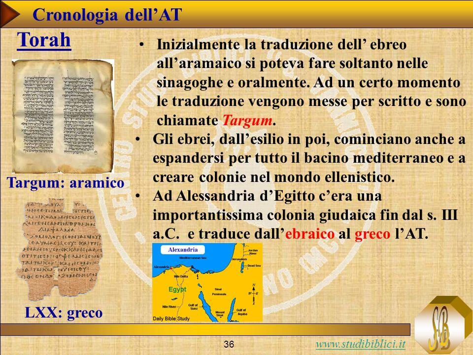 www.studibiblici.it 36 Cronologia dellAT Torah Inizialmente la traduzione dell ebreo allaramaico si poteva fare soltanto nelle sinagoghe e oralmente.