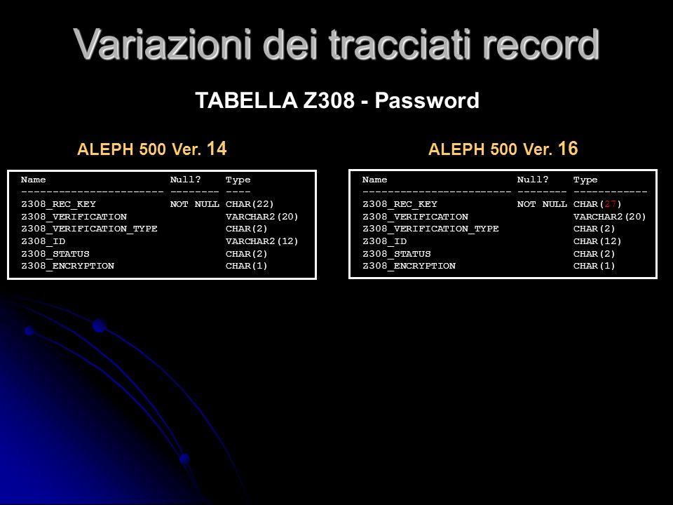 Name Null? Type ------------------------ -------- ------------ Z308_REC_KEY NOT NULL CHAR(27) Z308_VERIFICATION VARCHAR2(20) Z308_VERIFICATION_TYPE CH