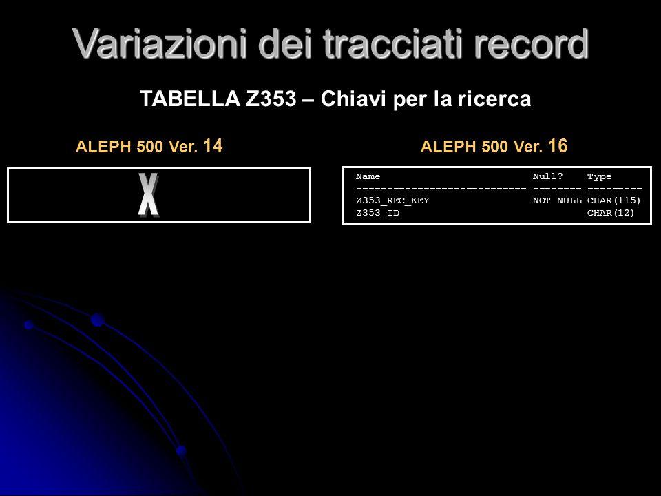 Name Null? Type ---------------------------- -------- --------- Z353_REC_KEY NOT NULL CHAR(115) Z353_ID CHAR(12) Variazioni dei tracciati record ALEPH