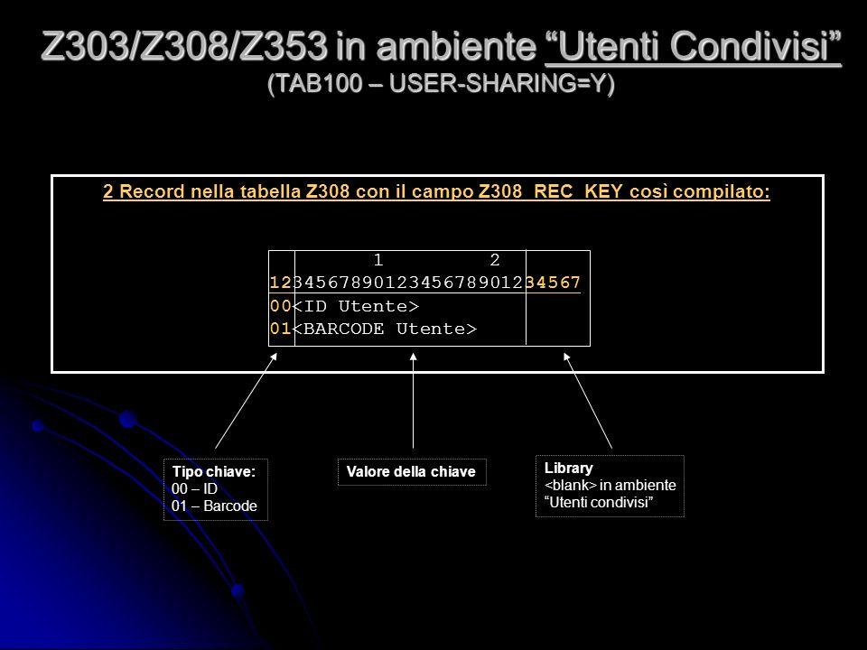 Z303/Z308/Z353 in ambiente Utenti Condivisi (TAB100 – USER-SHARING=Y) 2 Record nella tabella Z308 con il campo Z308_REC_KEY così compilato: 1 2 123456789012345678901234567 00 01 Tipo chiave: 00 – ID 01 – Barcode Valore della chiave Library in ambiente Utenti condivisi
