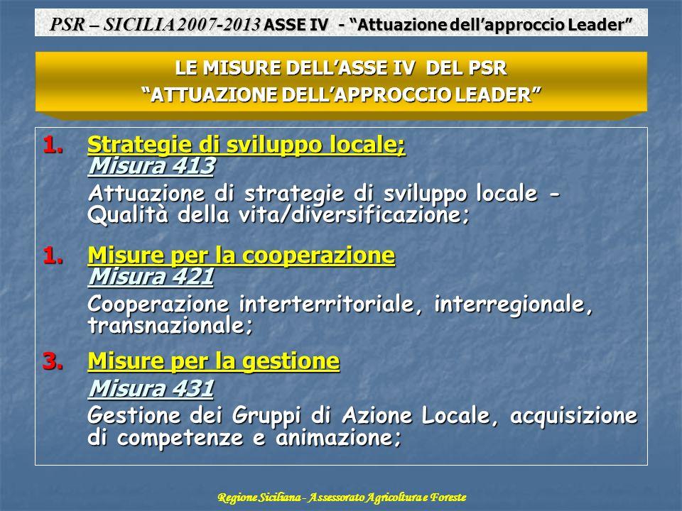 1.Strategie di sviluppo locale; Misura 413 Attuazione di strategie di sviluppo locale - Qualità della vita/diversificazione; 1.Misure per la cooperazione Misura 421 Cooperazione interterritoriale, interregionale, transnazionale; 3.Misure per la gestione Misura 431 Gestione dei Gruppi di Azione Locale, acquisizione di competenze e animazione; L.E.A.D.E.R.