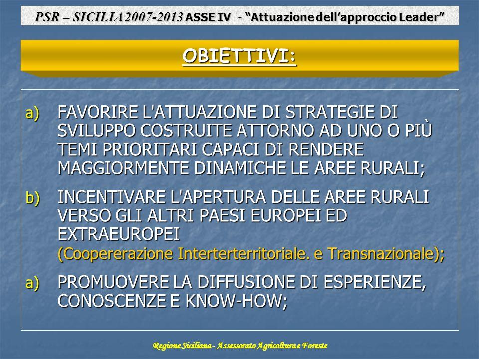 a) FAVORIRE L ATTUAZIONE DI STRATEGIE DI SVILUPPO COSTRUITE ATTORNO AD UNO O PIÙ TEMI PRIORITARI CAPACI DI RENDERE MAGGIORMENTE DINAMICHE LE AREE RURALI; b) INCENTIVARE L APERTURA DELLE AREE RURALI VERSO GLI ALTRI PAESI EUROPEI ED EXTRAEUROPEI (Coopererazione Interterterritoriale.