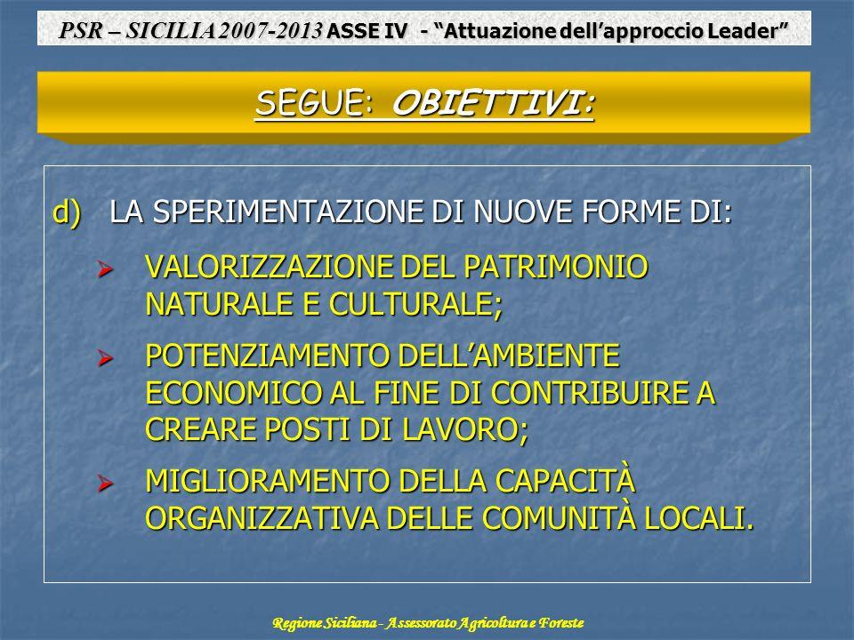 d)LA SPERIMENTAZIONE DI NUOVE FORME DI: VALORIZZAZIONE DEL PATRIMONIO NATURALE E CULTURALE; VALORIZZAZIONE DEL PATRIMONIO NATURALE E CULTURALE; POTENZIAMENTO DELLAMBIENTE ECONOMICO AL FINE DI CONTRIBUIRE A CREARE POSTI DI LAVORO; POTENZIAMENTO DELLAMBIENTE ECONOMICO AL FINE DI CONTRIBUIRE A CREARE POSTI DI LAVORO; MIGLIORAMENTO DELLA CAPACITÀ ORGANIZZATIVA DELLE COMUNITÀ LOCALI.