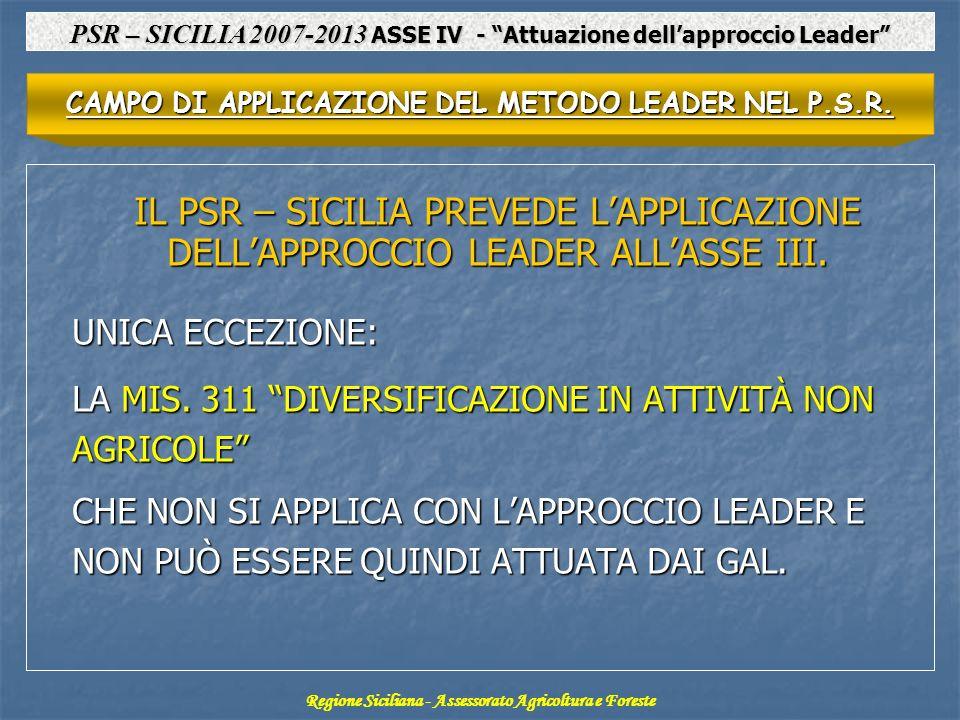 IL PSR – SICILIA PREVEDE LAPPLICAZIONE DELLAPPROCCIO LEADER ALLASSE III. UNICA ECCEZIONE: LA MIS. 311 DIVERSIFICAZIONE IN ATTIVITÀ NON AGRICOLE CHE NO