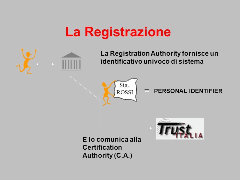 Il processo di Certificazione REGISTRAZIONE 1 4 PUBBLICAZIONE DS Registration Authority (Comune di PV) RILASCIO CERTIFICATO 3 REGISTRAZIONE 2