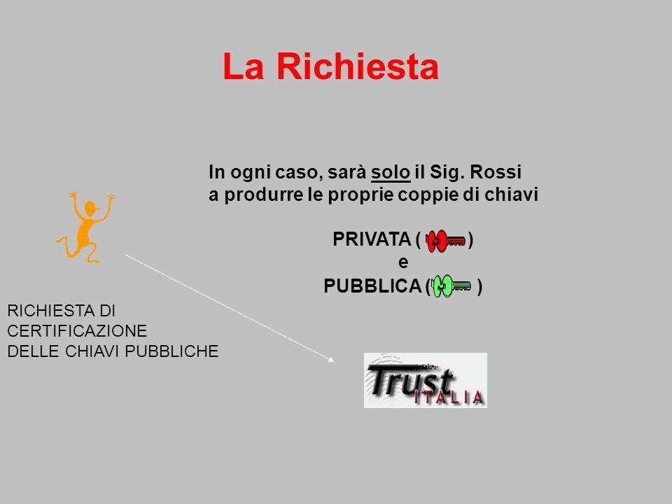La Registrazione Sig. ROSSI La Registration Authority fornisce un identificativo univoco di sistema = E lo comunica alla Certification Authority (C.A.