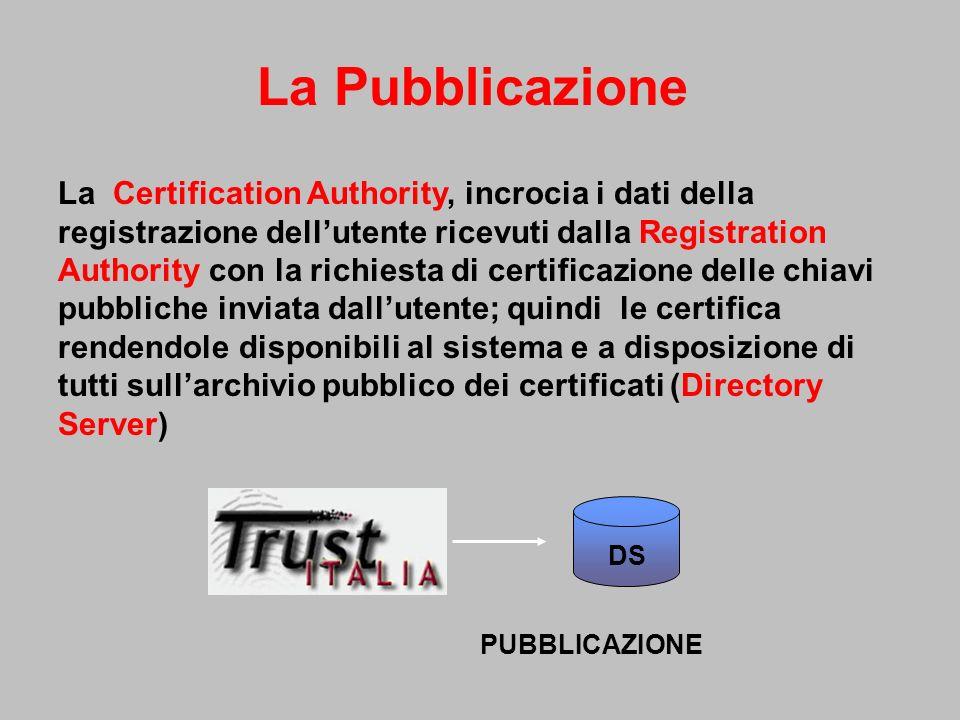 La Richiesta In ogni caso, sarà solo il Sig. Rossi a produrre le proprie coppie di chiavi PRIVATA ( ) e PUBBLICA ( ) RICHIESTA DI CERTIFICAZIONE DELLE