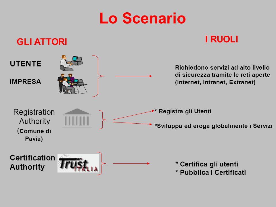 La Pubblicazione La Certification Authority, incrocia i dati della registrazione dellutente ricevuti dalla Registration Authority con la richiesta di