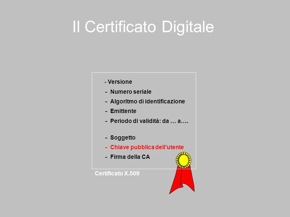Il Comune di Pavia è tra i pochi comuni italiani a svolgere direttamente funzioni di Registration Authority