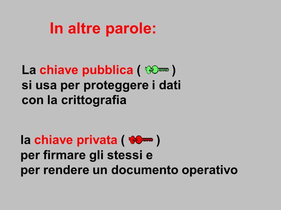 Il processo di Crittografia Per proteggere i dati viene utilizzata la chiave pubblica del destinatario Solo la corrispondente chiave privata del desti