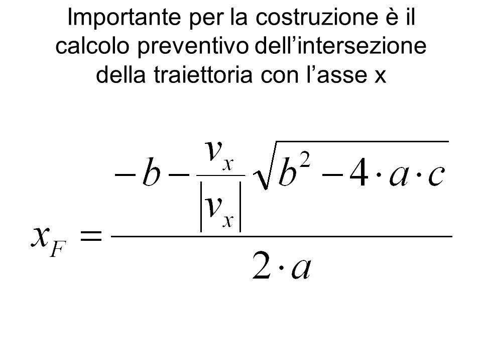 Importante per la costruzione è il calcolo preventivo dellintersezione della traiettoria con lasse x