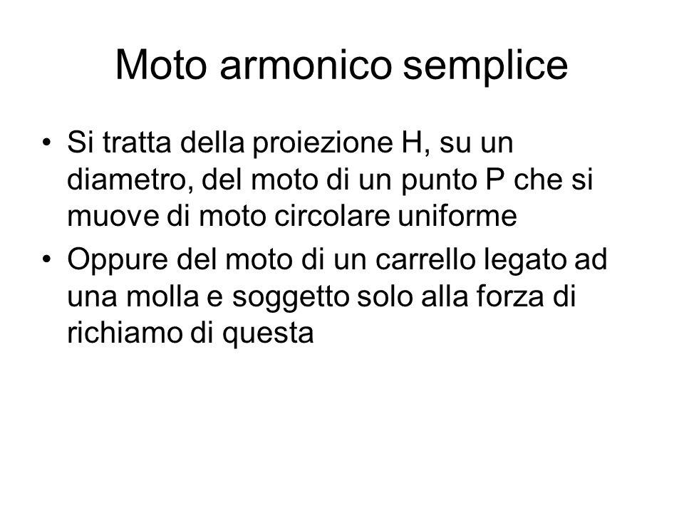 Moto armonico semplice Si tratta della proiezione H, su un diametro, del moto di un punto P che si muove di moto circolare uniforme Oppure del moto di