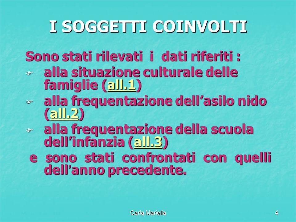 Carla Mariella4 I SOGGETTI COINVOLTI Sono stati rilevati i dati riferiti : alla situazione culturale delle famiglie (all.1) alla situazione culturale