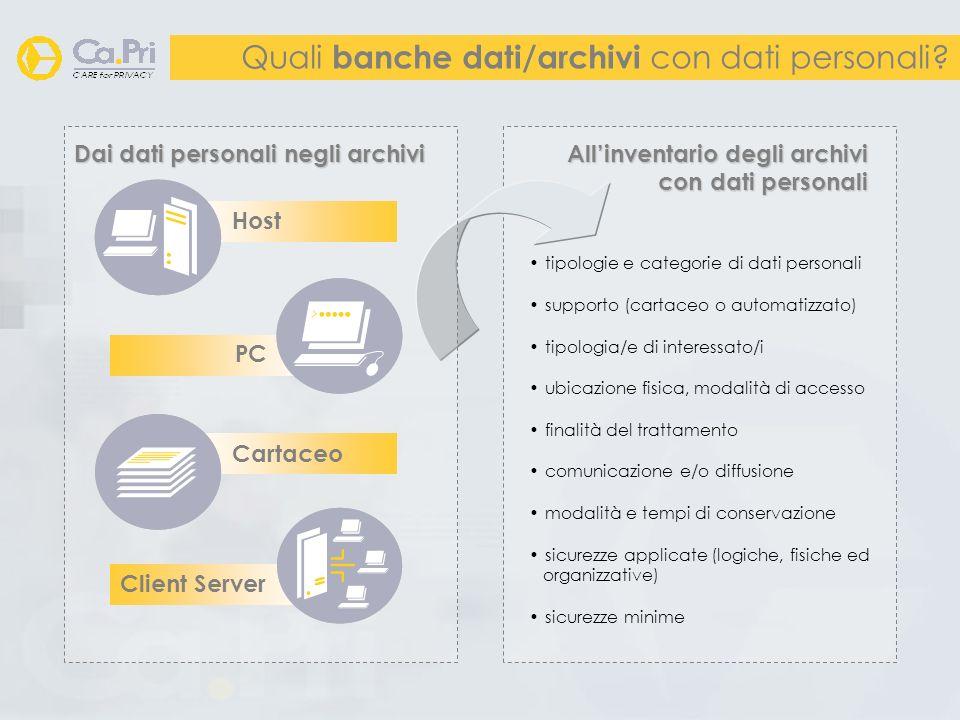 Quali banche dati/archivi con dati personali? Allinventario degli archivi con dati personali Dai dati personali negli archivi tipologie e categorie di