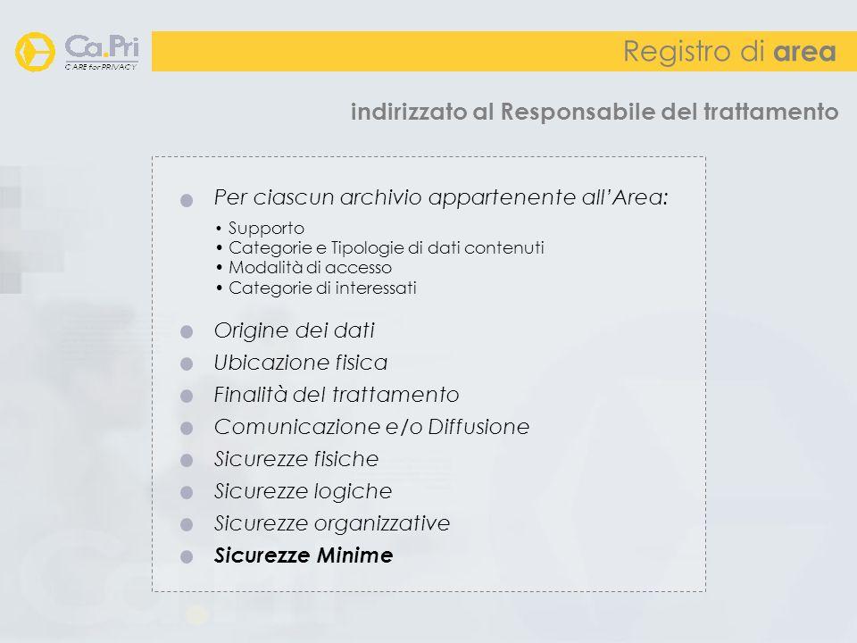Registro di area Per ciascun archivio appartenente allArea: indirizzato al Responsabile del trattamento Supporto Categorie e Tipologie di dati contenu