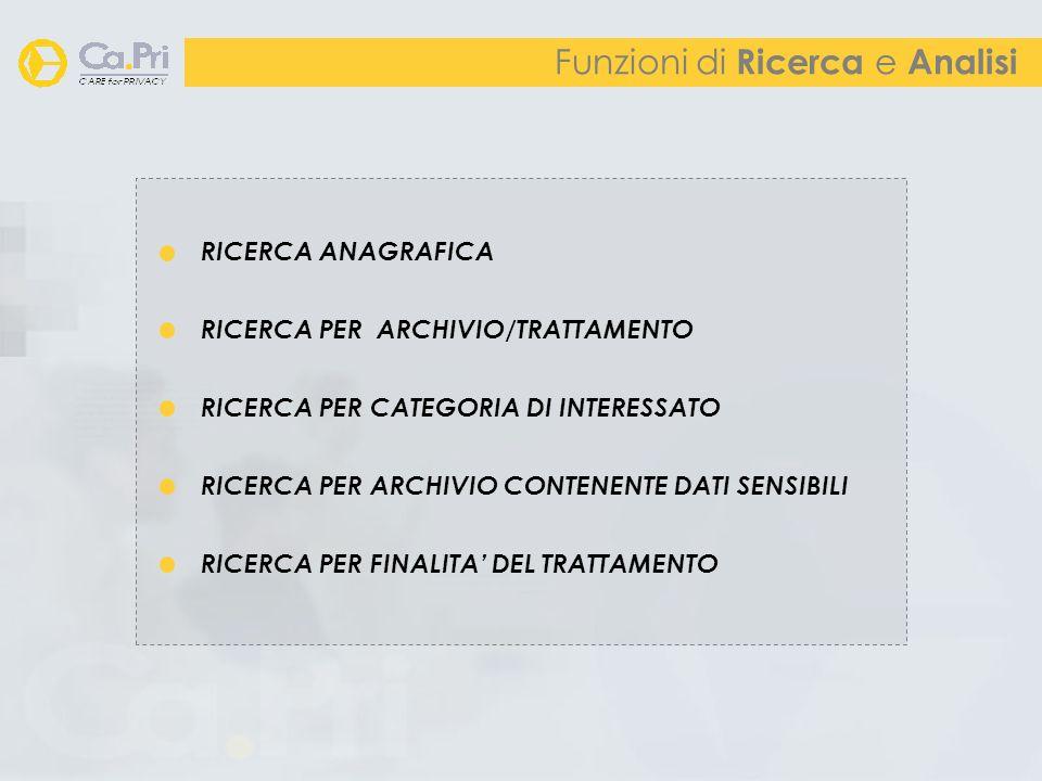 Funzioni di Ricerca e Analisi RICERCA ANAGRAFICA RICERCA PER ARCHIVIO/TRATTAMENTO RICERCA PER CATEGORIA DI INTERESSATO RICERCA PER ARCHIVIO CONTENENTE DATI SENSIBILI RICERCA PER FINALITA DEL TRATTAMENTO