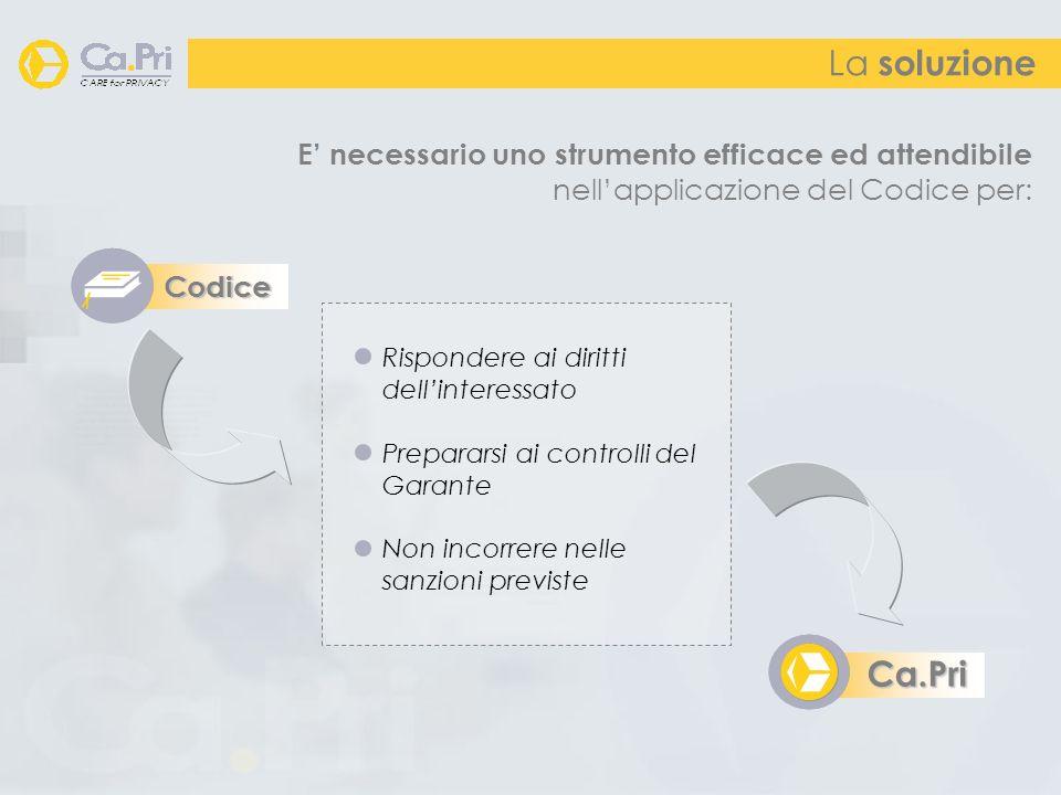 La soluzione Codice Ca.Pri E necessario uno strumento efficace ed attendibile nellapplicazione del Codice per: Rispondere ai diritti dellinteressato P