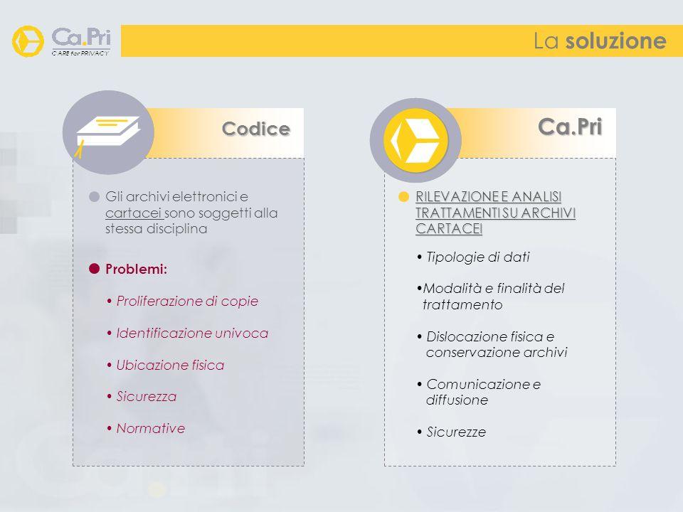 La soluzione Gli archivi elettronici e cartacei sono soggetti alla stessa disciplina Codice Problemi: Proliferazione di copie Identificazione univoca