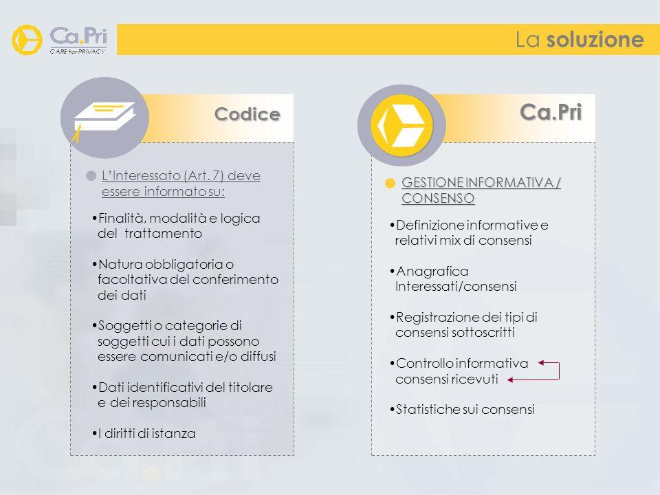 La soluzione LInteressato (Art. 7) deve essere informato su: Codice Ca.Pri GESTIONE INFORMATIVA / CONSENSO Finalità, modalità e logica del trattamento
