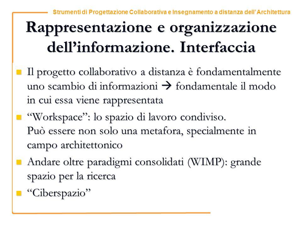 2 Strumenti di Progettazione Collaborativa e Insegnamento a distanza dell Architettura Rappresentazione e organizzazione dellinformazione.