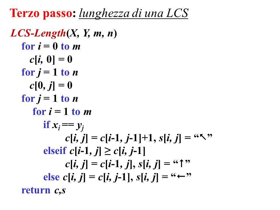 Triangulation-Cost(q, n) for i = 1 to n-1 c[i, i+1] = 0 for j = 3 to n for i = j-2 downto 1 c[i, j] = for k = i+1 to j-1 q = c[i, k]+c[k, j]+c(q i q k q j ) if q < c[i, j] c[i, j] = q s[i, j] = k return c,s Terzo passo: calcolo costo minimo Complessità: O(n 3 )