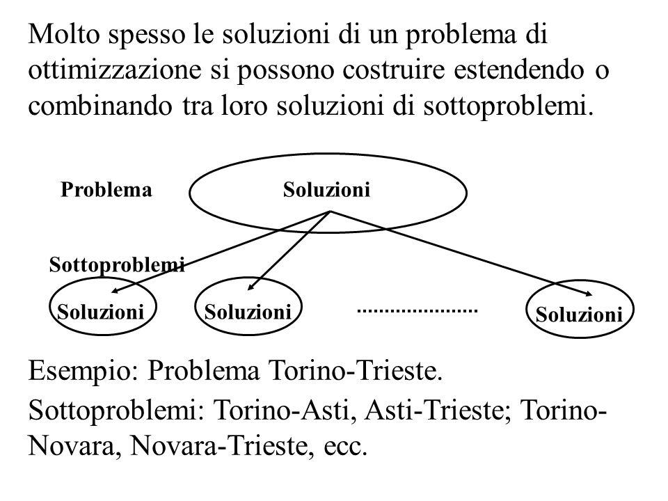 Molto spesso le soluzioni di un problema di ottimizzazione si possono costruire estendendo o combinando tra loro soluzioni di sottoproblemi.