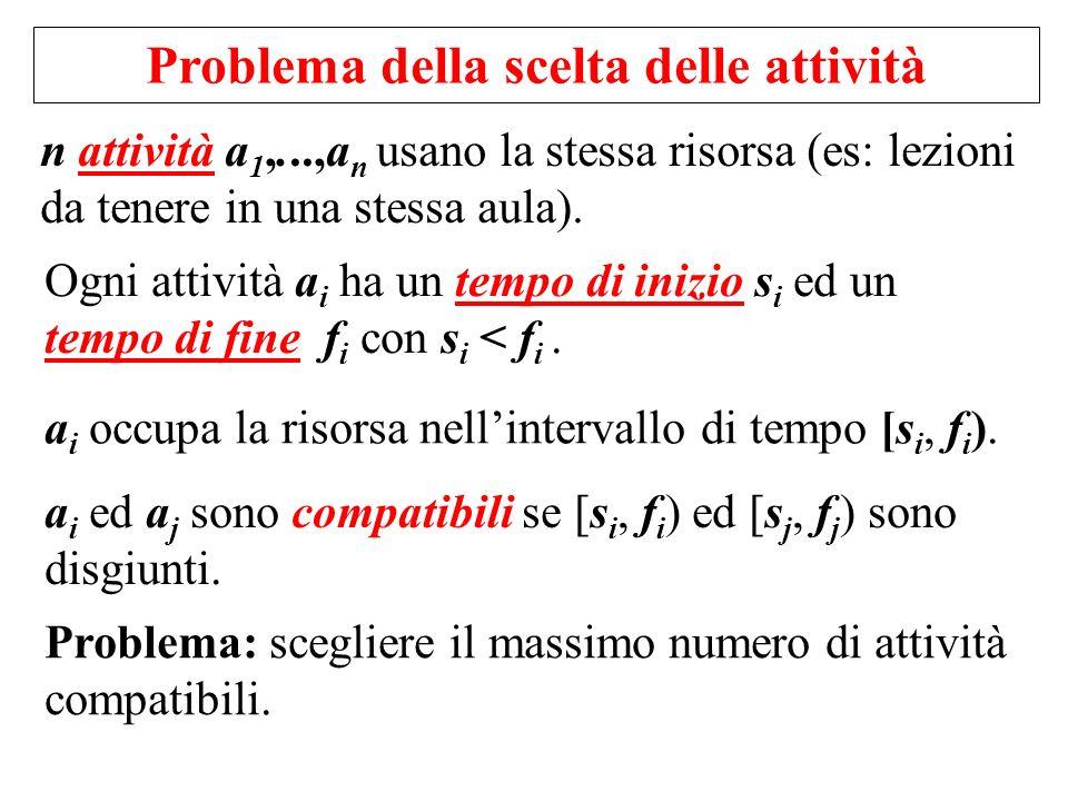 Problema della scelta delle attività Ogni attività a i ha un tempo di inizio s i ed un tempo di fine f i con s i < f i.
