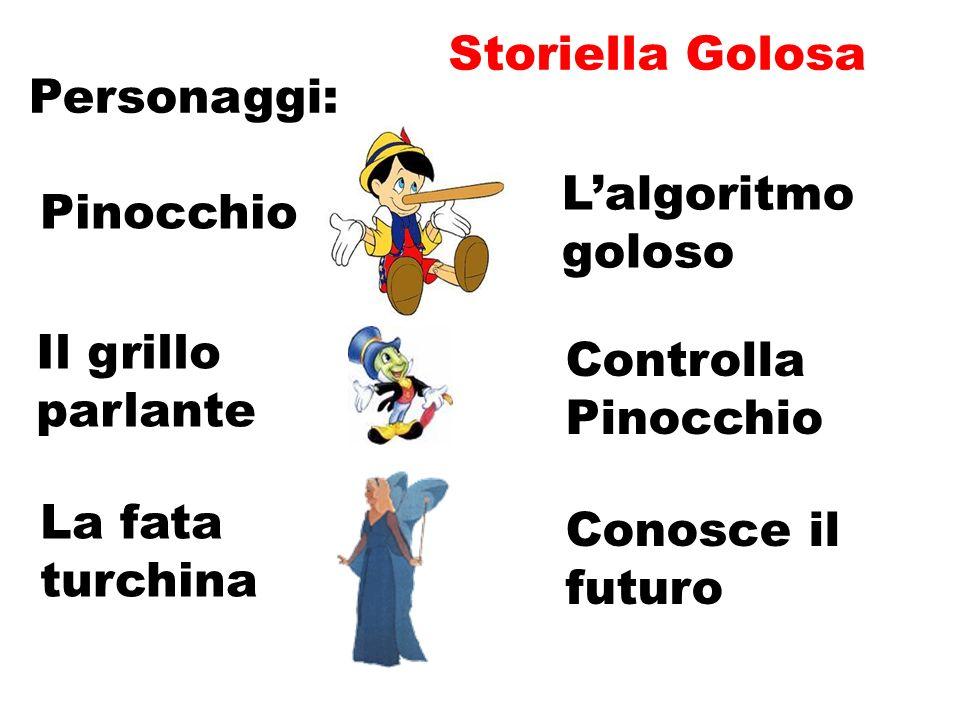 Storiella Golosa Personaggi: Pinocchio Lalgoritmo goloso Il grillo parlante Controlla Pinocchio Conosce il futuro La fata turchina