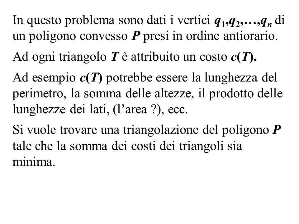 In questo problema sono dati i vertici q 1,q 2,…,q n di un poligono convesso P presi in ordine antiorario.