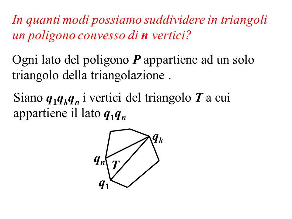 In quanti modi possiamo suddividere in triangoli un poligono convesso di n vertici.
