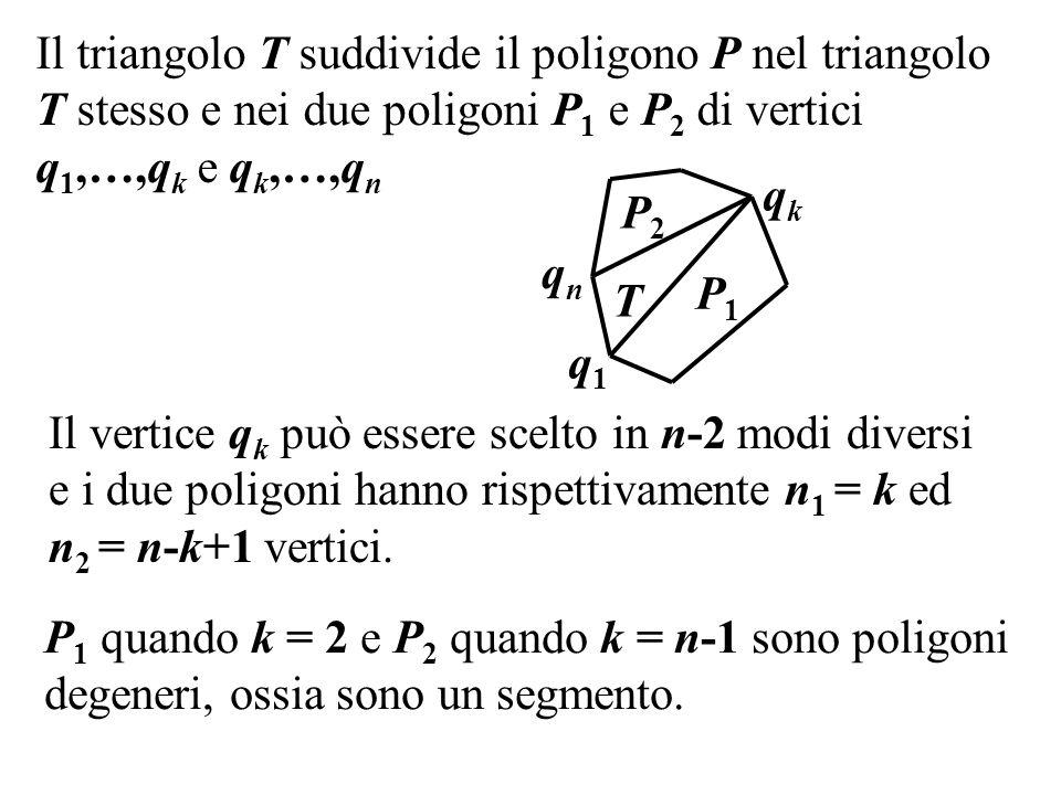 Il numero T(n) di triangolazioni possibili di un poligono di n vertici si esprime ricorsivamente come segue E facile verificare che T(n) = P(n-1) dove P(n) sono le parentesizzazioni del prodotto di n matrici.