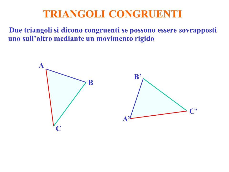TRIANGOLI CONGRUENTI Due triangoli si dicono congruenti se possono essere sovrapposti uno sullaltro mediante un movimento rigido A A B B C C