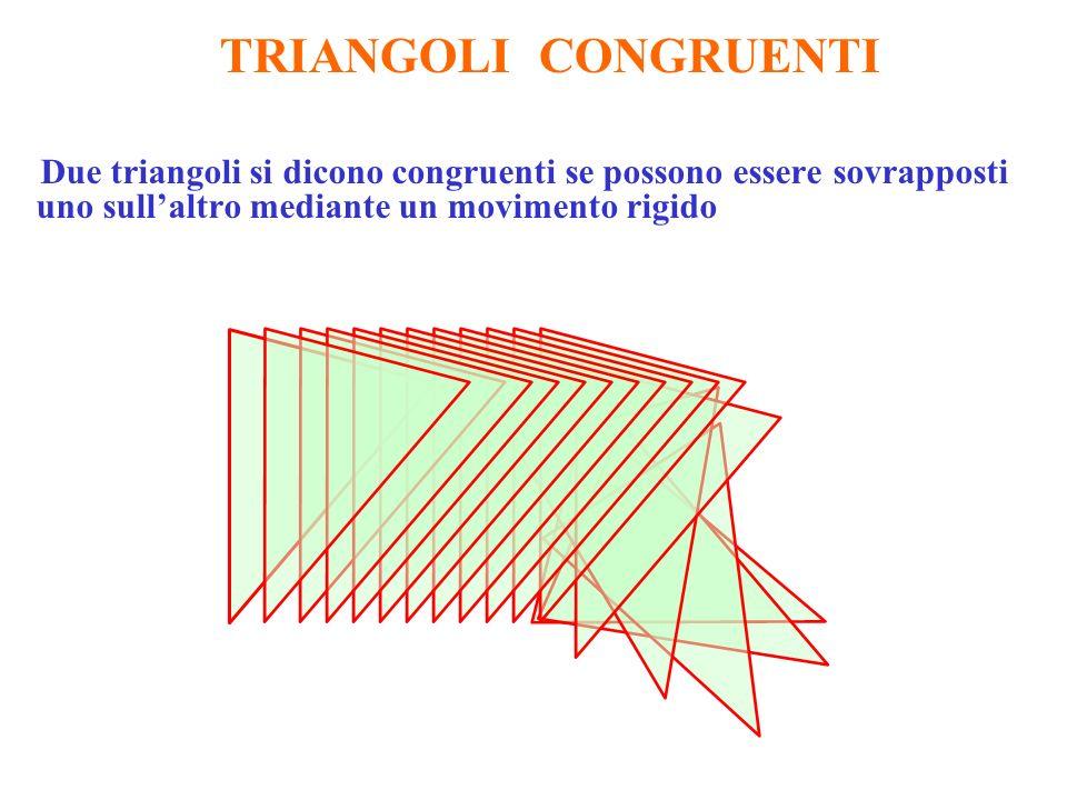 TRIANGOLI CONGRUENTI Due triangoli si dicono congruenti se possono essere sovrapposti uno sullaltro mediante un movimento rigido