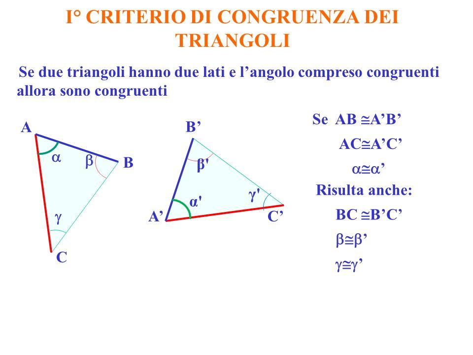 I° CRITERIO DI CONGRUENZA DEI TRIANGOLI Se due triangoli hanno due lati e langolo compreso congruenti allora sono congruenti A B B A C C Se AB AB AC AC Risulta anche: BC BC α γ β β