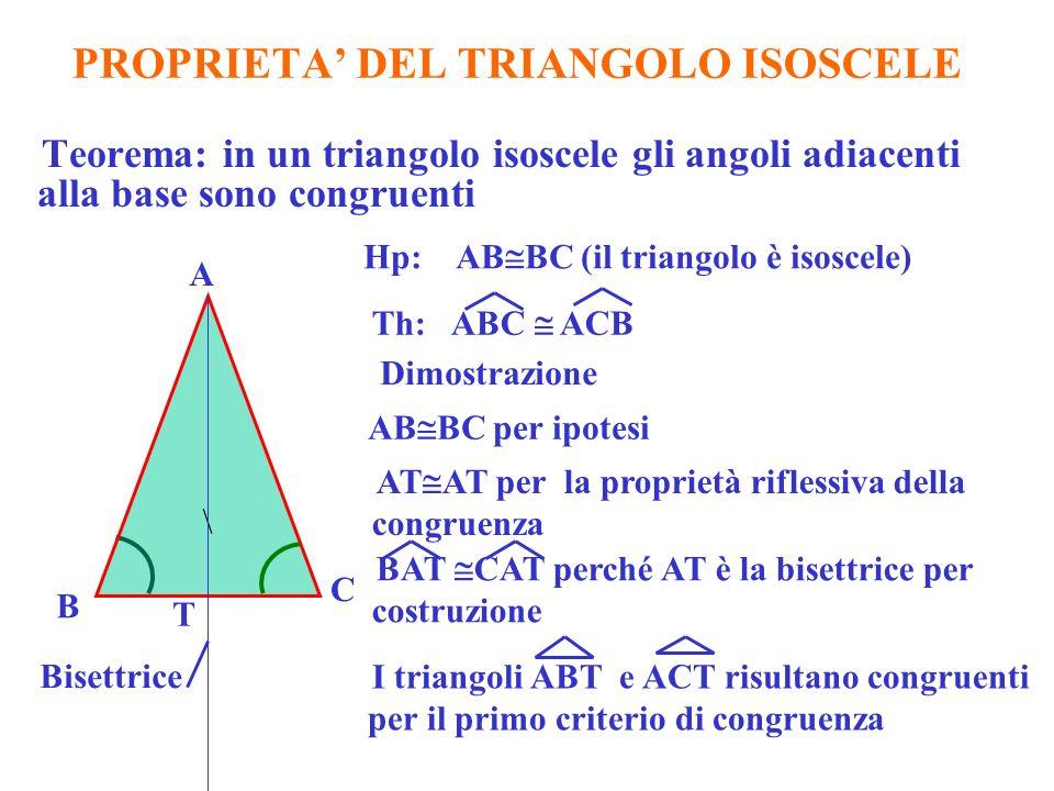 PROPRIETA DEL TRIANGOLO ISOSCELE Teorema: in un triangolo isoscele gli angoli adiacenti alla base sono congruenti A B C Hp: AB BC (il triangolo è isoscele) Th: ABC ACB \ T Bisettrice AB BC per ipotesi AT AT per la proprietà riflessiva della congruenza BAT CAT perché AT è la bisettrice per costruzione I triangoli ABT e ACT risultano congruenti per il primo criterio di congruenza Dimostrazione