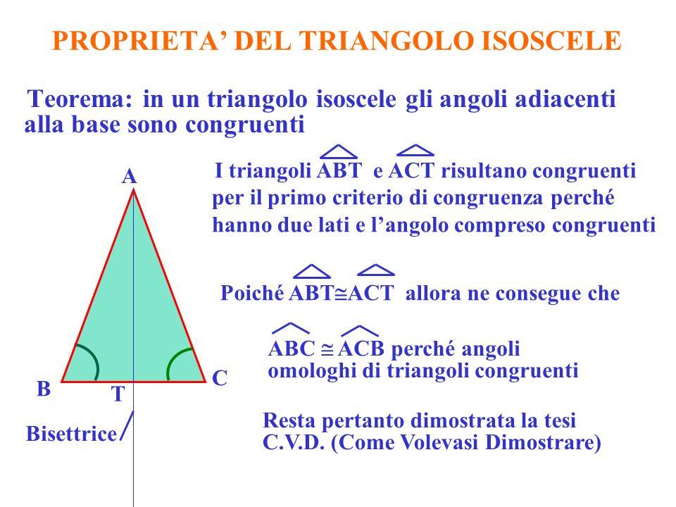 PROPRIETA DEL TRIANGOLO ISOSCELE Teorema: in un triangolo isoscele gli angoli adiacenti alla base sono congruenti A B C ABC ACB perché angoli omologhi di triangoli congruenti T Bisettrice I triangoli ABT e ACT risultano congruenti per il primo criterio di congruenza perché hanno due lati e langolo compreso congruenti Poiché ABT ACT allora ne consegue che Resta pertanto dimostrata la tesi C.V.D.