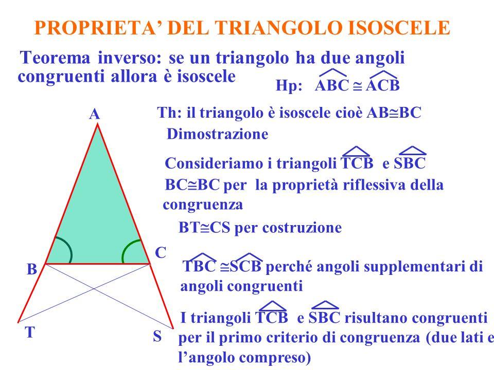 PROPRIETA DEL TRIANGOLO ISOSCELE Teorema inverso: se un triangolo ha due angoli congruenti allora è isoscele A B C Th: il triangolo è isoscele cioè AB BC Hp: ABC ACB S BC BC per la proprietà riflessiva della congruenza TBC SCB perché angoli supplementari di angoli congruenti I triangoli TCB e SBC risultano congruenti per il primo criterio di congruenza (due lati e langolo compreso) Dimostrazione T Consideriamo i triangoli TCB e SBC BT CS per costruzione
