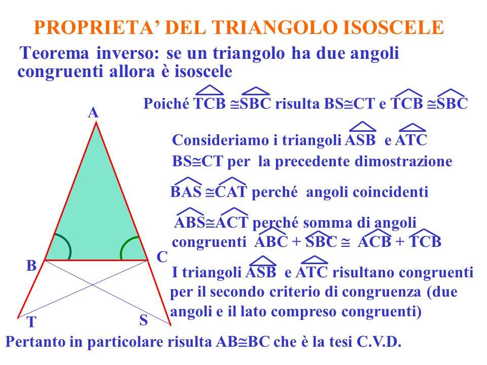 PROPRIETA DEL TRIANGOLO ISOSCELE Teorema inverso: se un triangolo ha due angoli congruenti allora è isoscele A B C S BS CT per la precedente dimostrazione BAS CAT perché angoli coincidenti I triangoli ASB e ATC risultano congruenti per il secondo criterio di congruenza (due angoli e il lato compreso congruenti) T Consideriamo i triangoli ASB e ATC ABS ACT perché somma di angoli congruenti ABC + SBC ACB + TCB Poiché TCB SBC risulta BS CT e TCB SBC Pertanto in particolare risulta AB BC che è la tesi C.V.D.