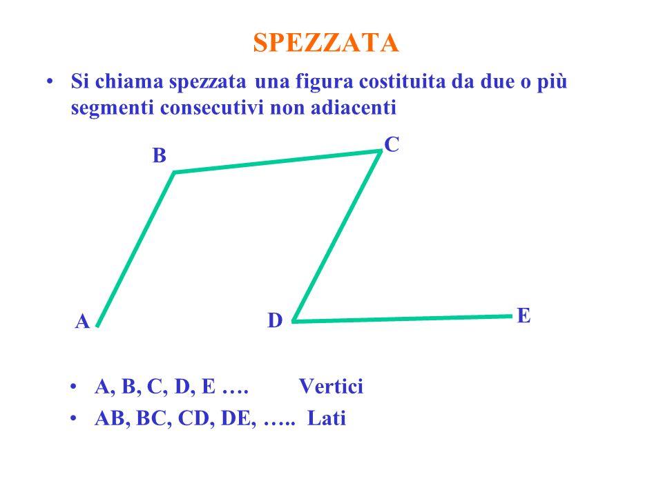 SPEZZATA Si chiama spezzata una figura costituita da due o più segmenti consecutivi non adiacenti A, B, C, D, E …. Vertici AB, BC, CD, DE, ….. Lati D