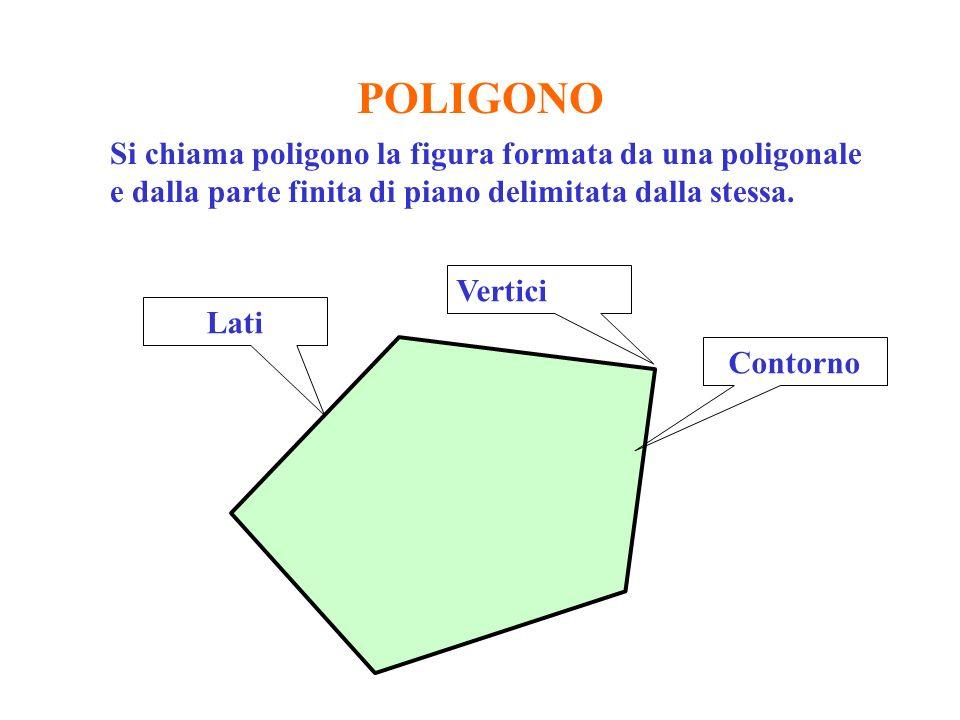 POLIGONO Si chiama poligono la figura formata da una poligonale e dalla parte finita di piano delimitata dalla stessa. Contorno Lati Vertici
