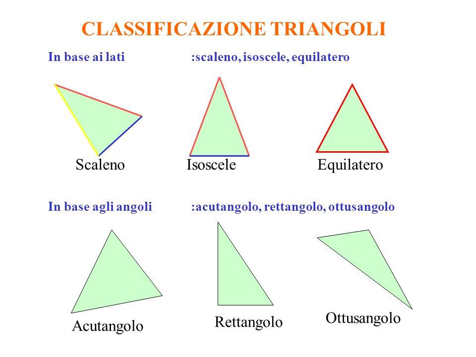 CLASSIFICAZIONE TRIANGOLI In base ai lati:scaleno, isoscele, equilatero ScalenoIsosceleEquilatero Acutangolo Ottusangolo Rettangolo In base agli angoli:acutangolo, rettangolo, ottusangolo