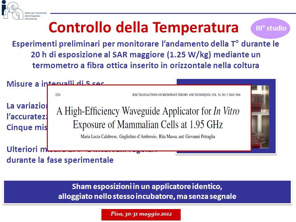 Misure a intervalli di 5 sec La variazione di T° non ha mai superato laccuratezza dello strumento (± 0.3 °C). Cinque misure indipendenti Ulteriori mis
