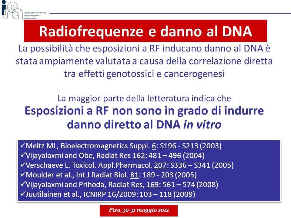 Lentità delladattamento variava al variare degli otto donatori esaminati Nessun effetto della sola RF RF data come AD induce un significativo decremento del danno indotto da MMC (AR) solo con 0,3 W/kg *P<0.01 -44% -52% Pisa, 30-31 maggio 2012 III° studio RISULTATI