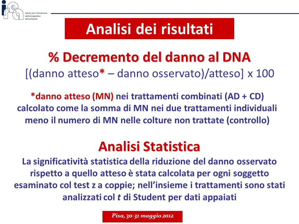 Esposizioni a RF in fase G 0 o G 1 non proteggono da un successivo trattamento genotossico Pisa, 30-31 maggio 2012 II° studio RISULTATI