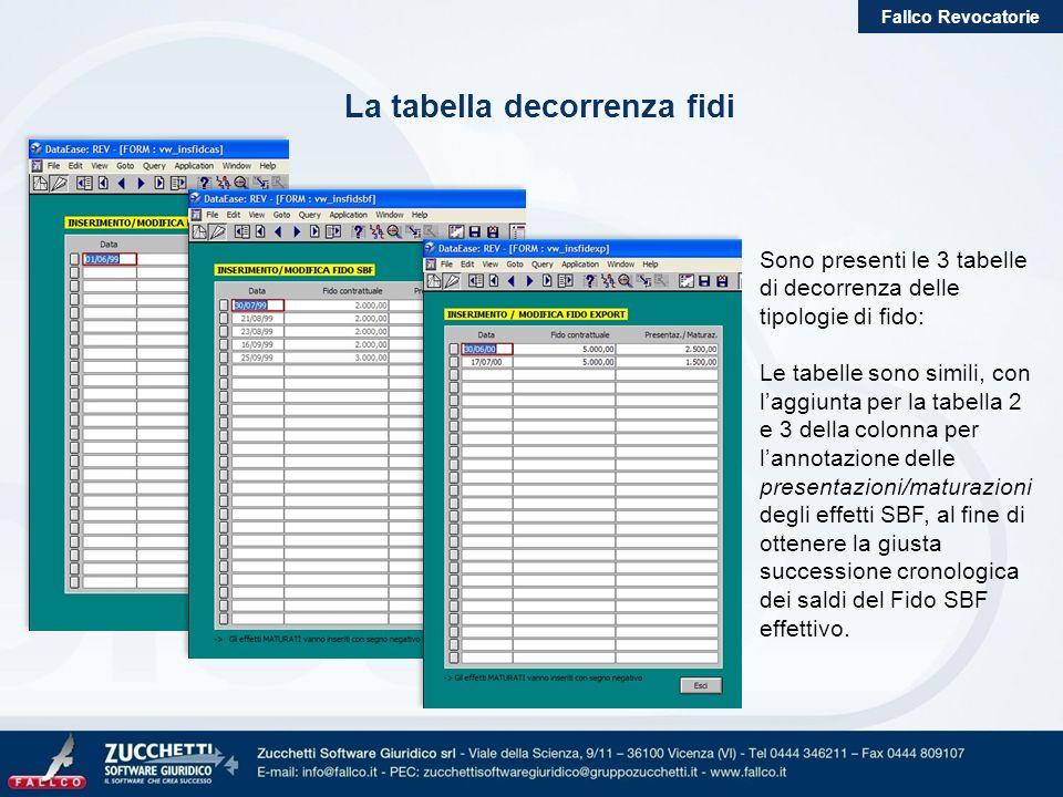 Fallco Revocatorie La tabella decorrenza fidi Sono presenti le 3 tabelle di decorrenza delle tipologie di fido: Le tabelle sono simili, con laggiunta