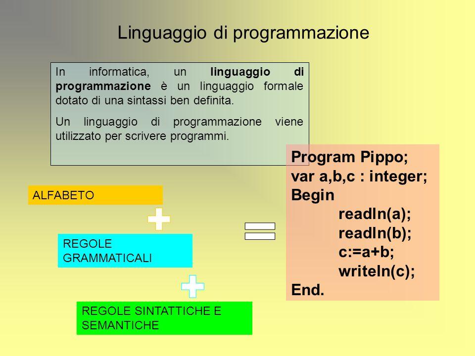 Linguaggio di programmazione In informatica, un linguaggio di programmazione è un linguaggio formale dotato di una sintassi ben definita. Un linguaggi